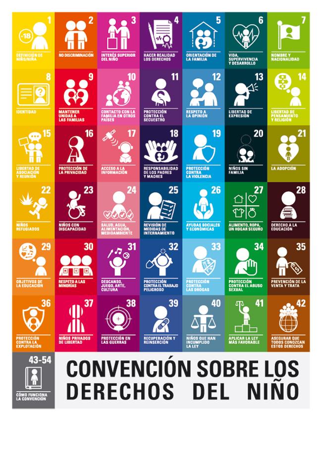 https://www.diainternacionalde.com/imagenes/dias/noviembre/11-20_dia-universal-de-nino-derechos_m.jpg